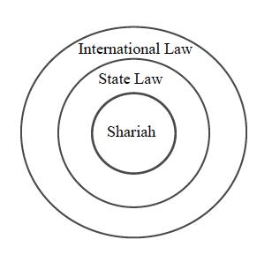 Graph ring